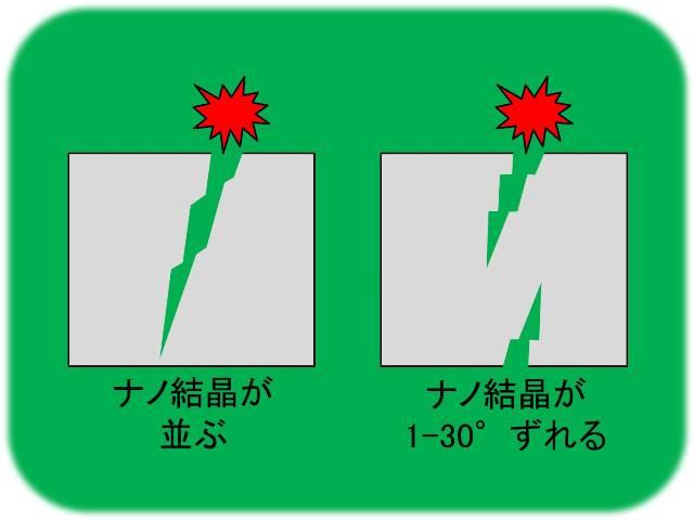 エナメル質ナノ結晶.jpg