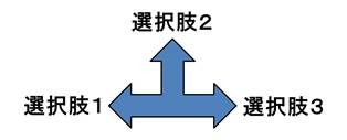 選択肢.jpg