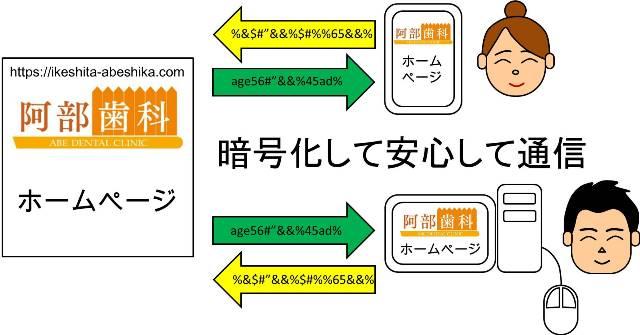 阿部歯科ホームページサイト.jpg